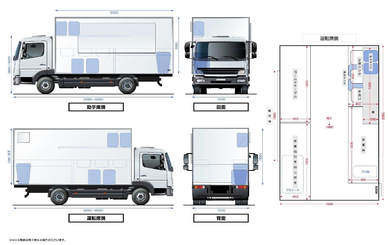 1.5tトラック料金表