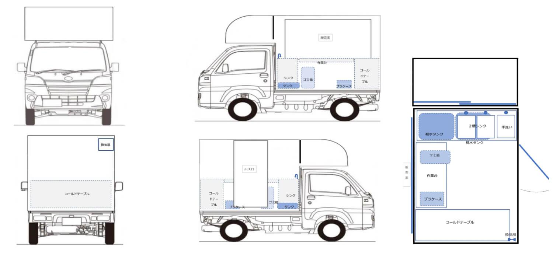 レンタル軽トラック
