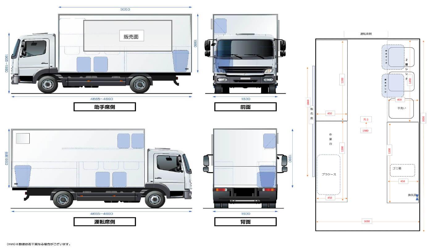 レンタル1.5tトラック